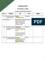 Renewal Timetable