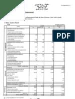 décision d'investissement et de financement - tableau de financement [cas d'application]