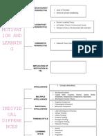 summary for LNL.docx