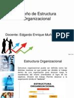 UNIDAD 2-DISEÑO ESTRUCTURA ORGANIZACIONAL