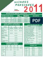 20110120_Tarjeta_Retribuciones_anverso.pdf
