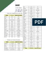 PARTICIPE PASSÉ.pdf