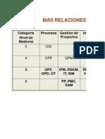 05Distribución_Trabajo_Seccion_A