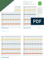 IBC Exchange_RateSheet approved.pdf