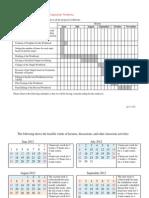 Schedule of Activities.pdf