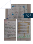 Form4A graphic organizers and raw ideas
