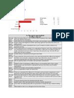 October 23 Assessment Feedback.pdf
