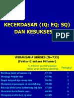 MMK-1 IQ,EQ,SQ.ppt