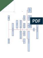 Struktur Organisasi Sekolah PA-6.PDF