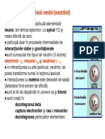 neutrinii.pdf