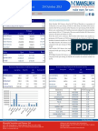 Derivative 25 October 2013  By Mansukh Investment and Trading Solution