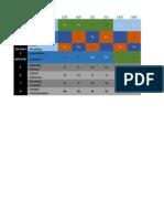 MBTI Cognitive Function Chart.xlsx