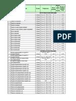 Price List Cons Alfanistru