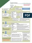 pocket orthopaedics evidence-based survival guide pdf