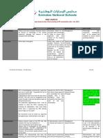 recap notes and next steps - feb  2013
