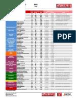 Sprachcaffe 2013 SC Transfers EUR.pdf