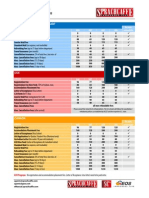Sprachcaffe 2013 SC service fees.pdf