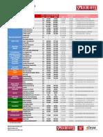 Sprachcaffe 2013 SC Transfers LC.pdf