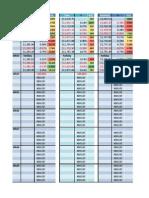 Copy of Market Analysis - Tim Racette