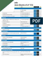 Indice por Temas del Boletín Zona Centro