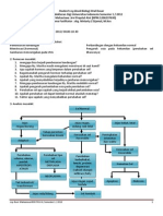 Log Book Individu BOD SK1.pdf