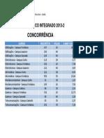 Concorrência Integrado 2013-2