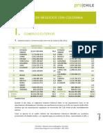 COLOMBIA Como Hacer Negocios 2013