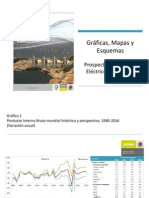Graficas Sector Electrico 2012-2026