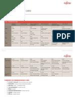 G-Cloud Fujitsu SFIA Rate Card.docx