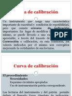 Curva de calibración 2-2012