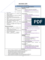 PCI Modelo