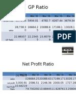 Tata Motors Ratio Analysis
