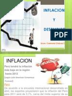 11 - Inflacion y Desempleo