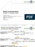 Wireless_LANs.ppt