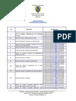 Indice Sistema Penal Acusatorio