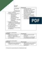 Practica I - Microbiología