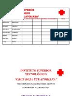 A.Digestivo. Semiología