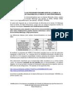 Como Hacer Compatibles Los Programas Ensamblador Del 16f88 Para Que Funcionen en El 18f2550