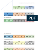 Balance Metalurgico de Circuito de Flotacion Bulk Pb-Pt