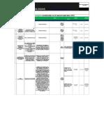 Catalogo de Productos Infonavit