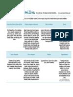 Dieta Primitiva Paleo Tabela