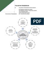 NOTA FALSAFAH PENDIDIKAN MODEN BARAT (MIND MAP & TABLE).docx