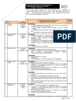 Advt. ISLRTC.doc