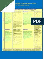 Matriz de Competencias y Capacidades Comunicativas