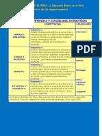 Matriz de competencias y capacidades matemáticas