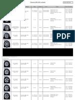 5 Series (E60_E61) wheels.pdf
