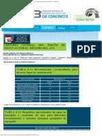 Criterio general del diseño de mezclas por el método del ACI _ FIC 2013 _ Foro I.pdf