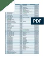 KENYA BANK CODES.PDF