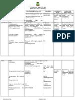 Rancangan Tahunan Rmt 2013