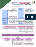 Planeación de Secuencia [Biología]
